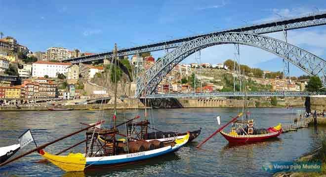 Custo de vida em Portugal