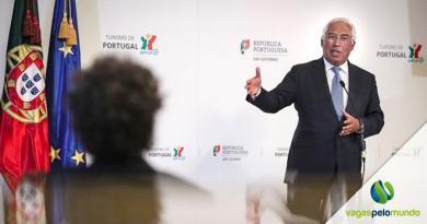 Entrada de brasileiros em Portugal